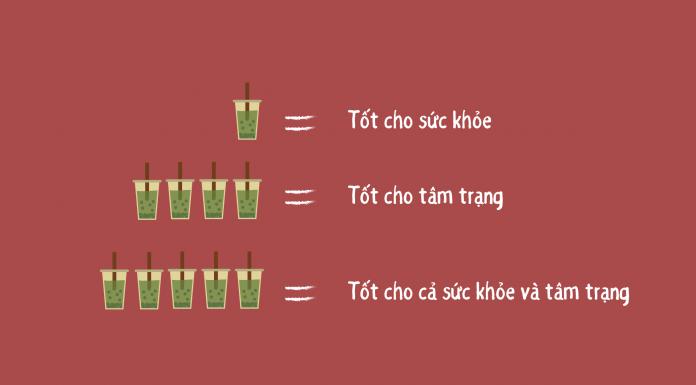 trà sữa vòng quanh Hà Nội, trà sữa tại Hà Nội