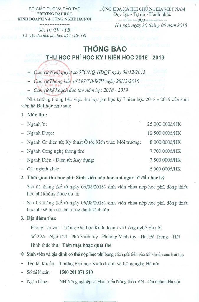 Học phí trường Kinh doanh và Công nghê Hà Nội năm 2019