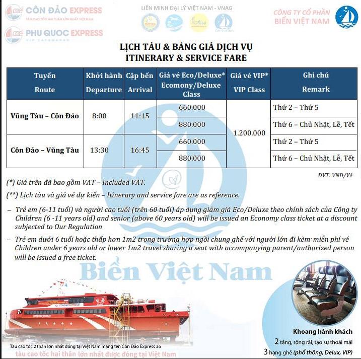 Bảng giá vé tàu đi Côn Đảo