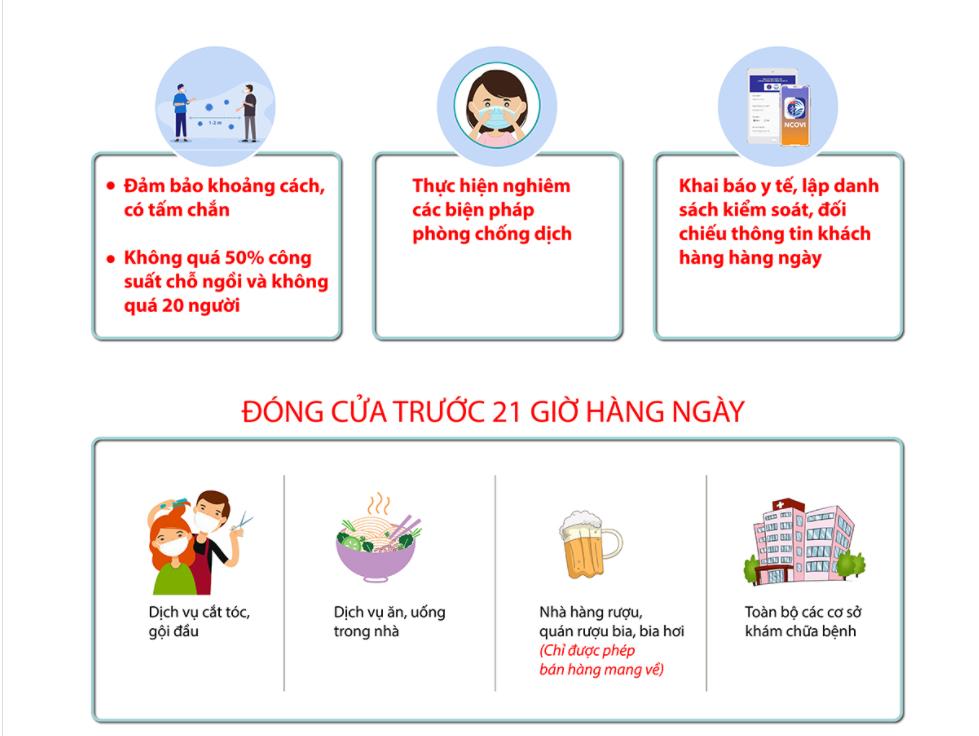 Chi tiết các loại hình dịch vụ được mở cửa từ ngày 22/6 tại Hà Nội